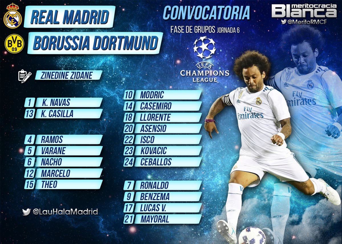 Convocatoria Real Madrid-Borussia Dortmund