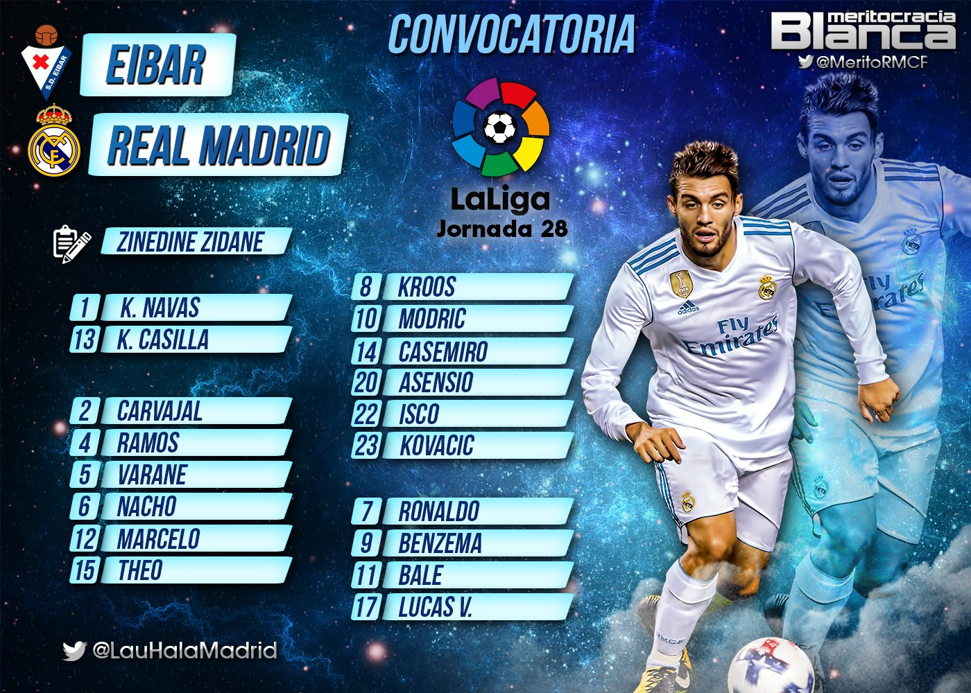 Convocatoria Éibar-Real Madrid